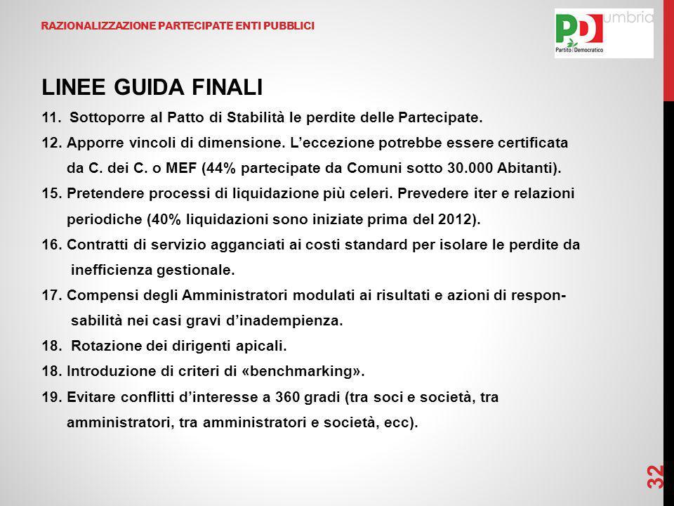 RAZIONALIZZAZIONE PARTECIPATE ENTI PUBBLICI LINEE GUIDA FINALI 11.