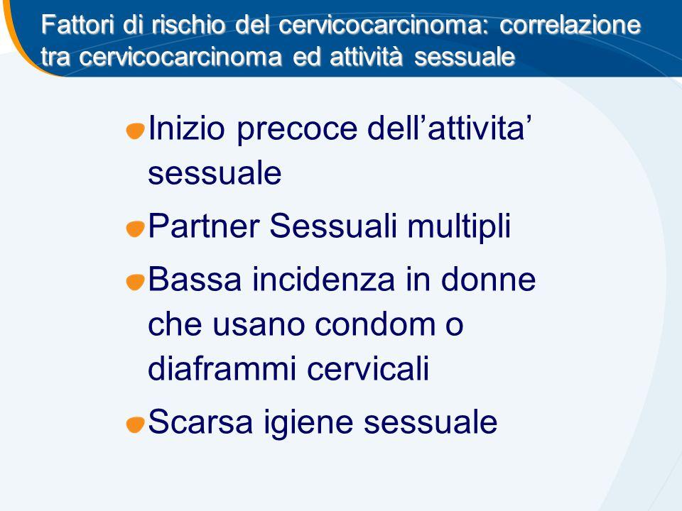 Fattori di rischio del cervicocarcinoma: correlazione tra cervicocarcinoma ed attività sessuale Inizio precoce dell'attivita' sessuale Partner Sessual