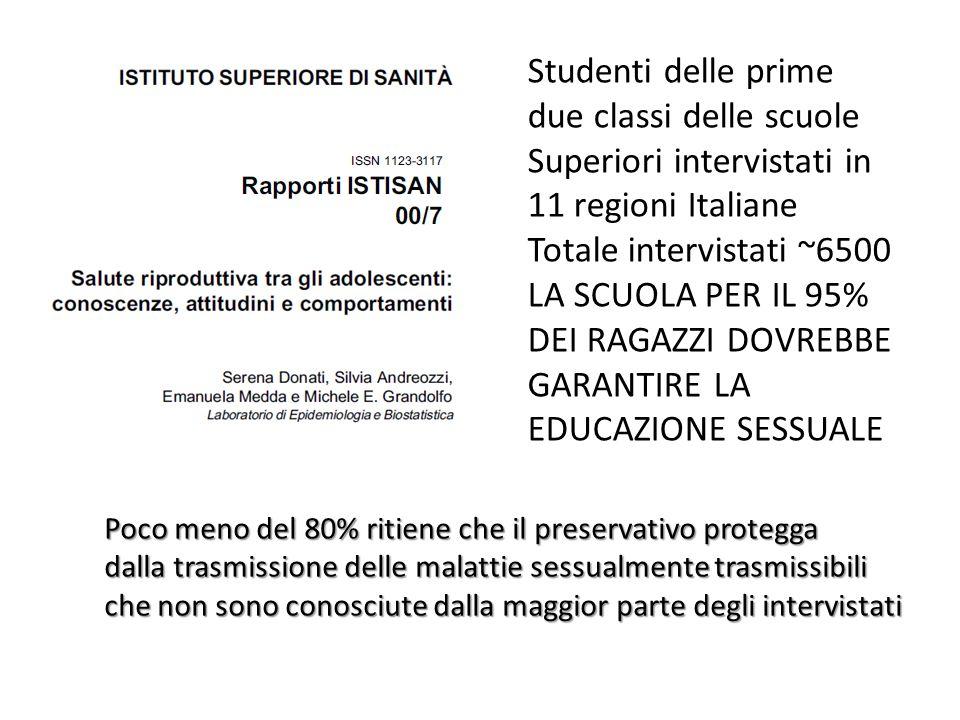 Studenti delle prime due classi delle scuole Superiori intervistati in 11 regioni Italiane Totale intervistati ~6500 LA SCUOLA PER IL 95% DEI RAGAZZI