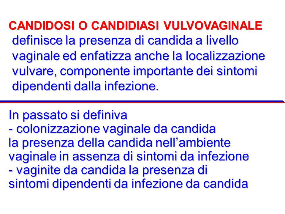 CANDIDOSI O CANDIDIASI VULVOVAGINALE definisce la presenza di candida a livello definisce la presenza di candida a livello vaginale ed enfatizza anche