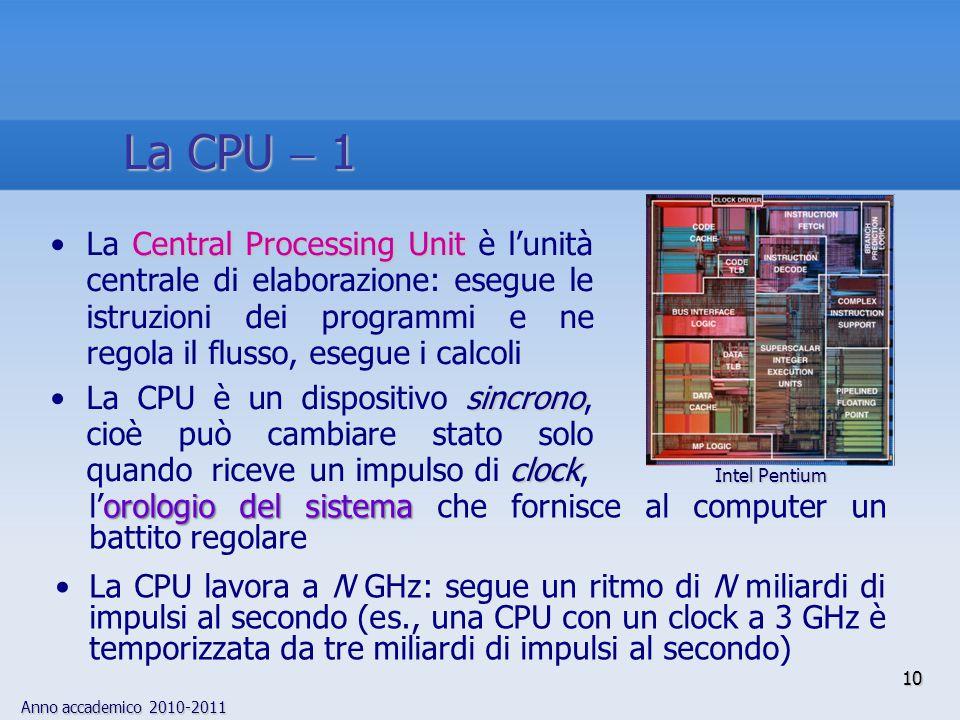 Anno accademico 2010-2011 10 orologio del sistema l'orologio del sistema che fornisce al computer un battito regolare La CPU lavora a N GHz: segue un