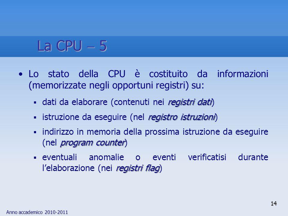 Anno accademico 2010-2011 14 Lo stato della CPU è costituito da informazioni (memorizzate negli opportuni registri) su: registri dati  dati da elabor