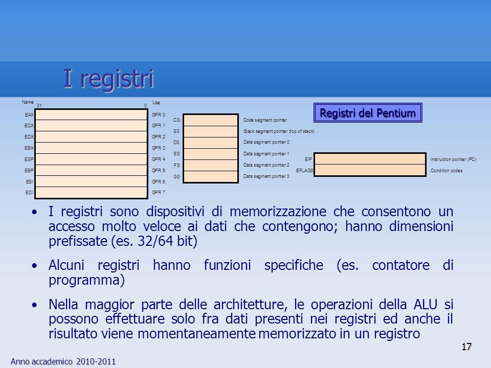 Anno accademico 2010-2011 17 I registri sono dispositivi di memorizzazione che consentono un accesso molto veloce ai dati che contengono; hanno dimens
