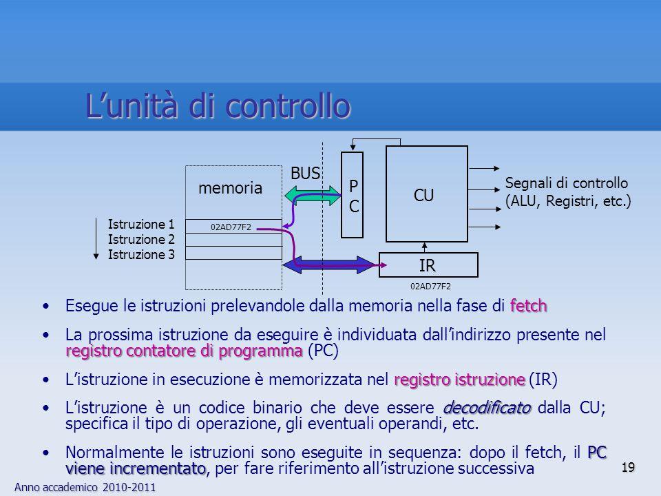 Anno accademico 2010-2011 19 fetchEsegue le istruzioni prelevandole dalla memoria nella fase di fetch registro contatore di programmaLa prossima istru
