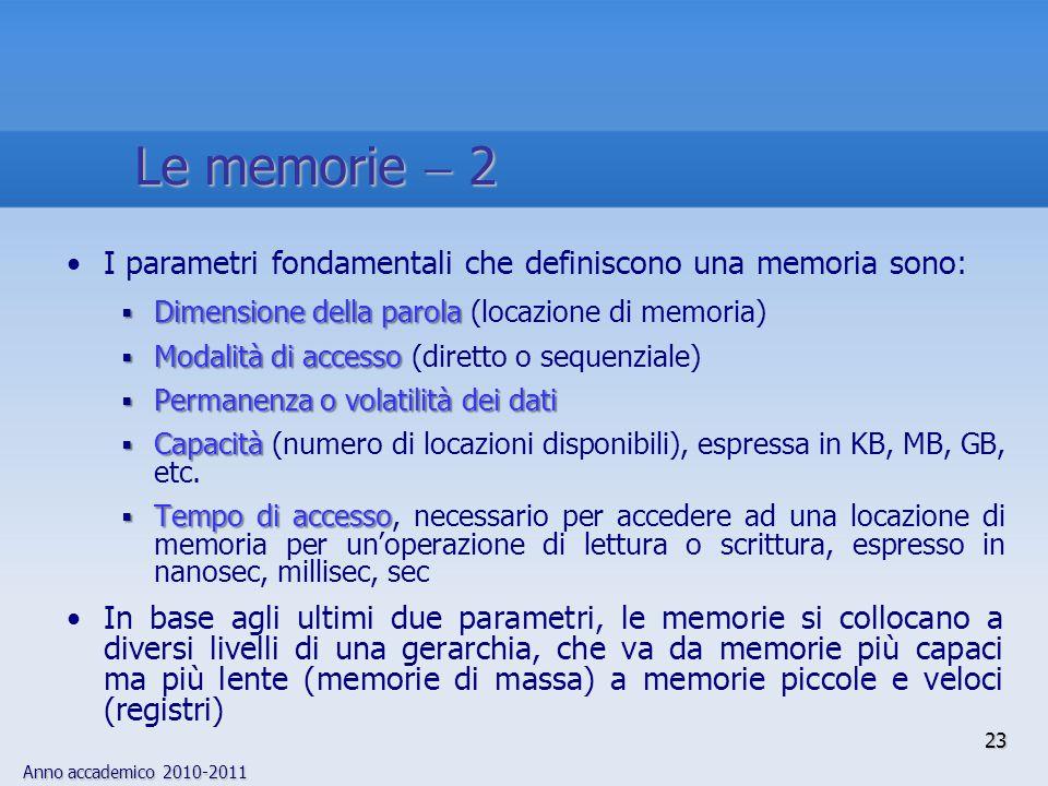 Anno accademico 2010-2011 23 I parametri fondamentali che definiscono una memoria sono:  Dimensione della parola  Dimensione della parola (locazione