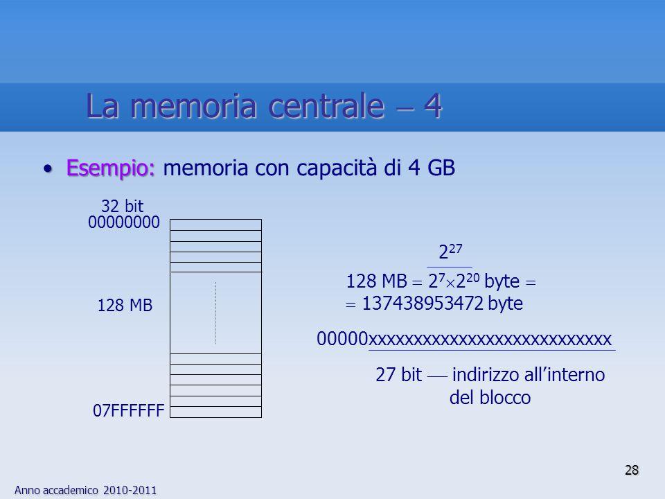 Anno accademico 2010-2011 28 128 MB  2 7  2 20 byte   137438953472 byte 2 27 00000xxxxxxxxxxxxxxxxxxxxxxxxxxx 27 bit  indirizzo all'interno del b