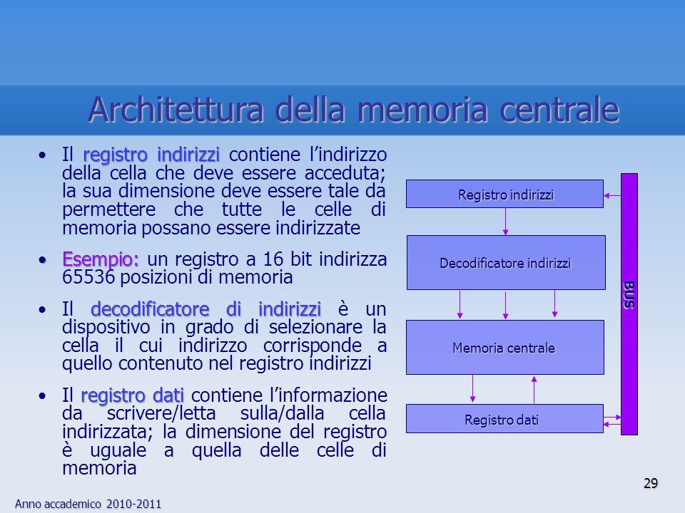 Anno accademico 2010-2011 29 registro indirizziIl registro indirizzi contiene l'indirizzo della cella che deve essere acceduta; la sua dimensione deve