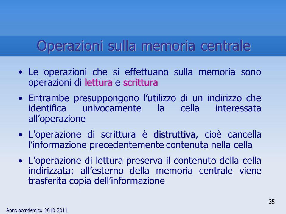 Anno accademico 2010-2011 35 lettura scritturaLe operazioni che si effettuano sulla memoria sono operazioni di lettura e scrittura Entrambe presuppong