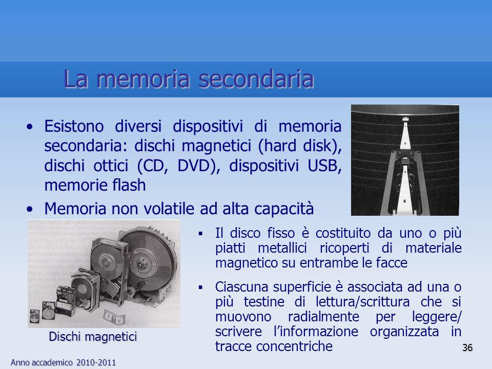 Anno accademico 2010-2011 36  Il disco fisso è costituito da uno o più piatti metallici ricoperti di materiale magnetico su entrambe le facce  Ciasc