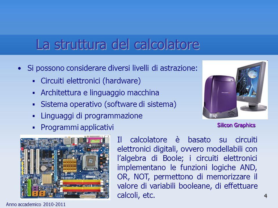 Anno accademico 2010-2011 4 Si possono considerare diversi livelli di astrazione:  Circuiti elettronici (hardware)  Architettura e linguaggio macchi