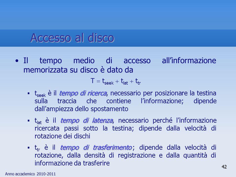 Anno accademico 2010-2011 42 Il tempo medio di accesso all'informazione memorizzata su disco è dato da tempo di ricerca  t seek è il tempo di ricerca