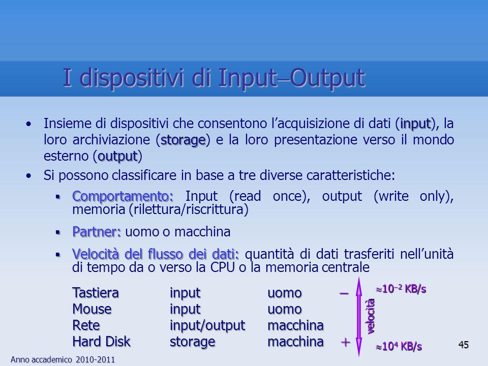 Anno accademico 2010-2011 45  Comportamento:  Comportamento: Input (read once), output (write only), memoria (rilettura/riscrittura)  Partner:  Pa