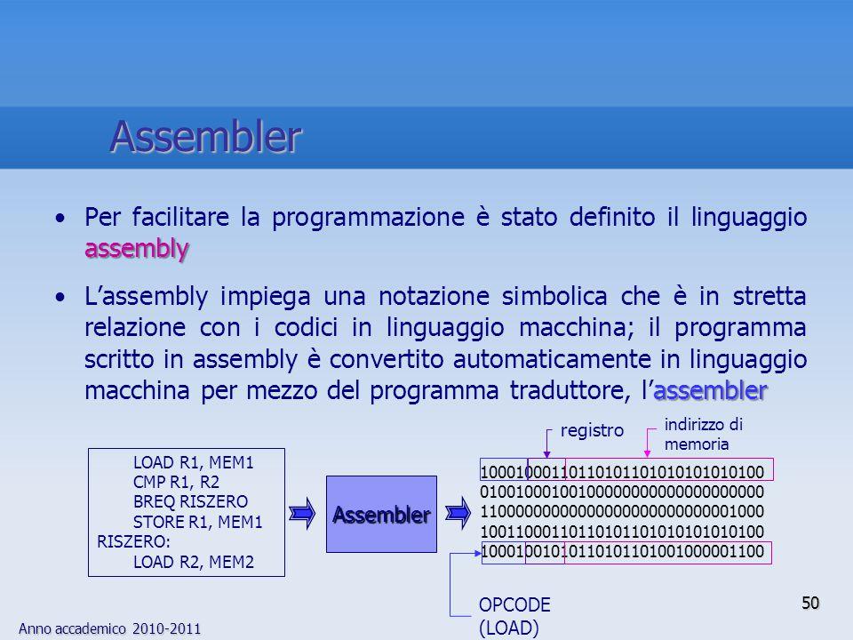 Anno accademico 2010-2011 50 assemblyPer facilitare la programmazione è stato definito il linguaggio assembly assemblerL'assembly impiega una notazion