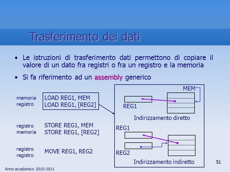 Anno accademico 2010-2011 51 Le istruzioni di trasferimento dati permettono di copiare il valore di un dato fra registri o fra un registro e la memori