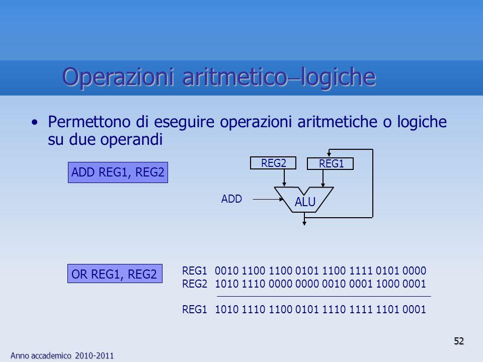 Anno accademico 2010-2011 52 Permettono di eseguire operazioni aritmetiche o logiche su due operandi ADD REG1, REG2 ALU ADD REG1 REG2 OR REG1, REG2 00