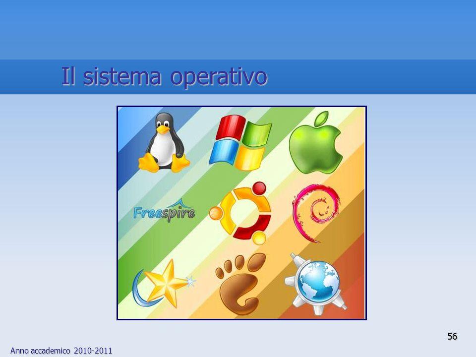 Anno accademico 2010-2011 56 Il sistema operativo