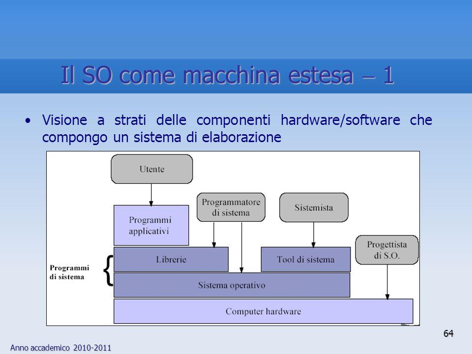 Anno accademico 2010-2011 64 Visione a strati delle componenti hardware/software che compongo un sistema di elaborazione Il SO come macchina estesa 