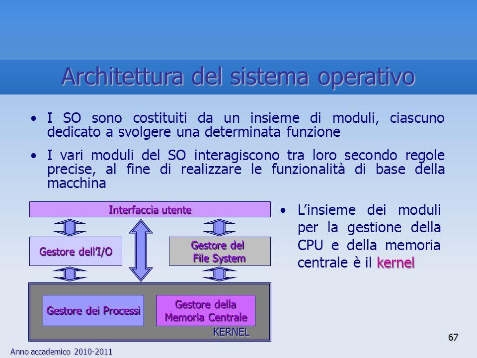 Anno accademico 2010-2011 67 I SO sono costituiti da un insieme di moduli, ciascuno dedicato a svolgere una determinata funzione I vari moduli del SO