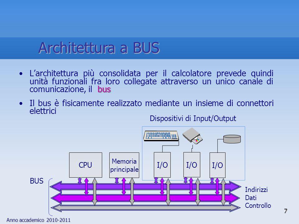 Anno accademico 2010-2011 7 busL'architettura più consolidata per il calcolatore prevede quindi unità funzionali fra loro collegate attraverso un unic