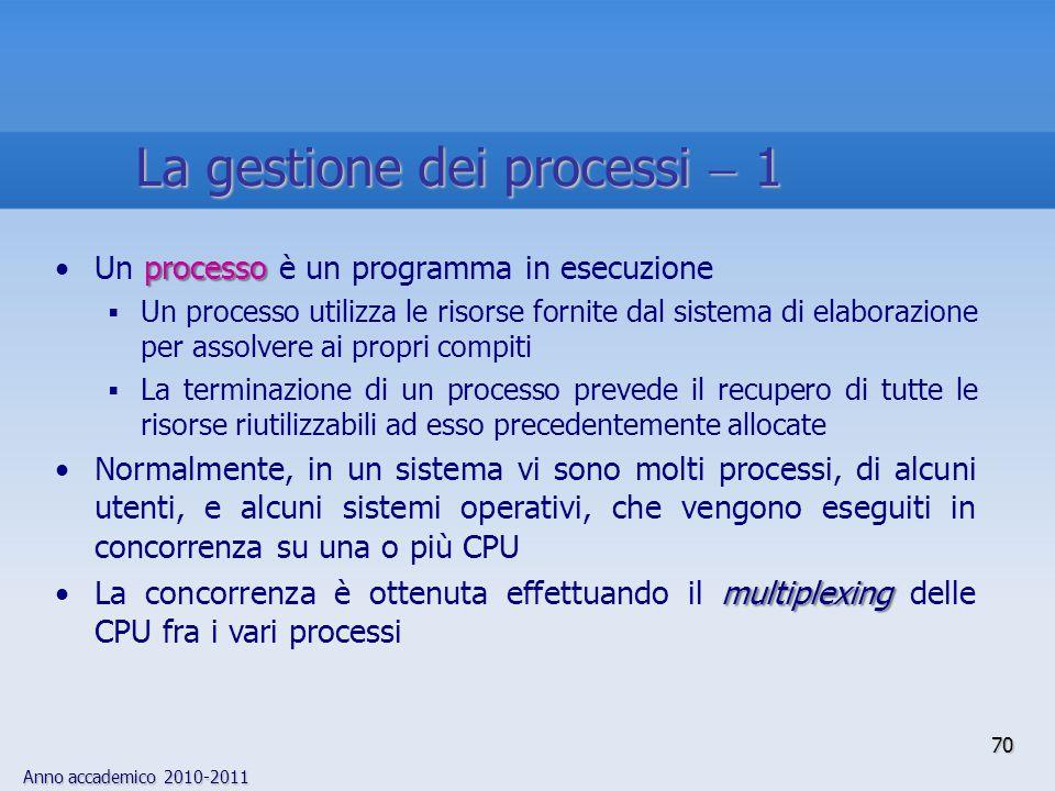 Anno accademico 2010-2011 70 processoUn processo è un programma in esecuzione  Un processo utilizza le risorse fornite dal sistema di elaborazione pe