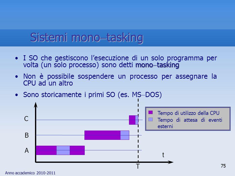Anno accademico 2010-2011 75 mono  taskingI SO che gestiscono l'esecuzione di un solo programma per volta (un solo processo) sono detti mono  taskin