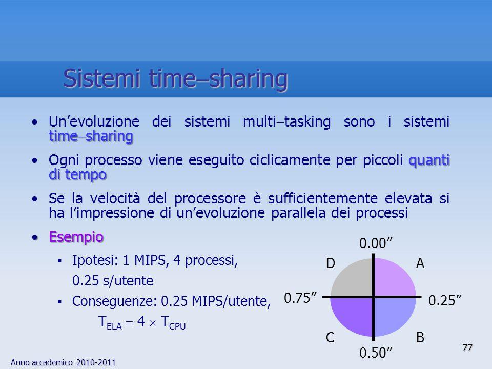 Anno accademico 2010-2011 77 time  sharingUn'evoluzione dei sistemi multi  tasking sono i sistemi time  sharing quanti di tempoOgni processo viene