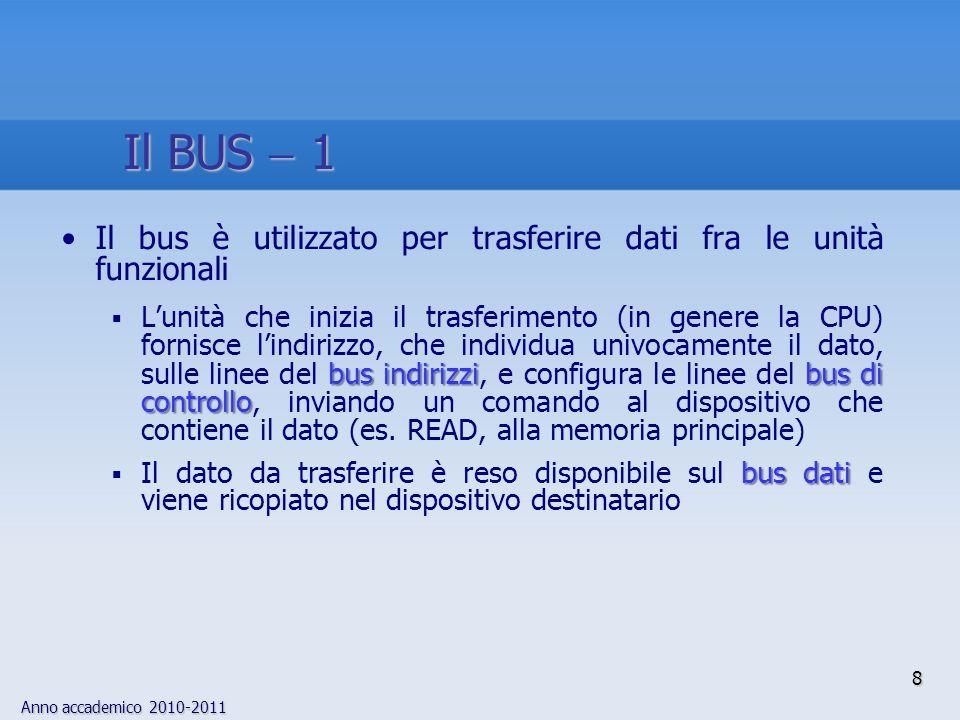 Anno accademico 2010-2011 8 Il bus è utilizzato per trasferire dati fra le unità funzionali bus indirizzibus di controllo  L'unità che inizia il tras