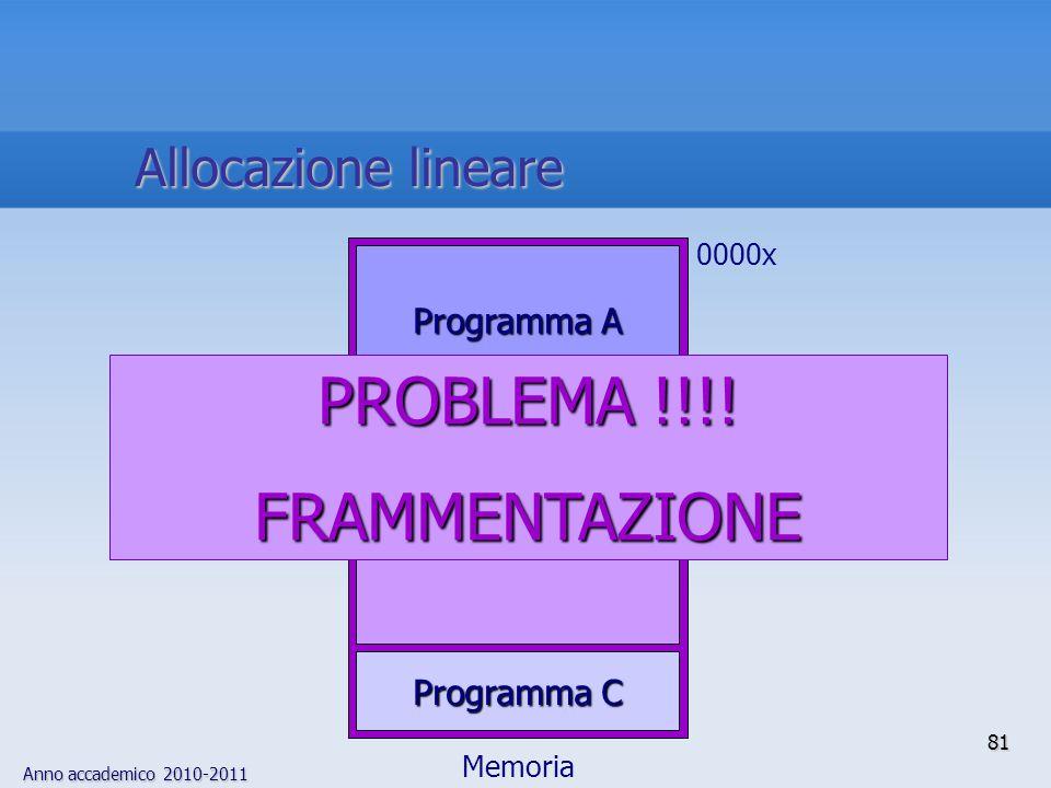 Anno accademico 2010-2011 81 Programma A Programma B Programma C Memoria 0000x Programma D PROBLEMA !!!! FRAMMENTAZIONE Allocazione lineare