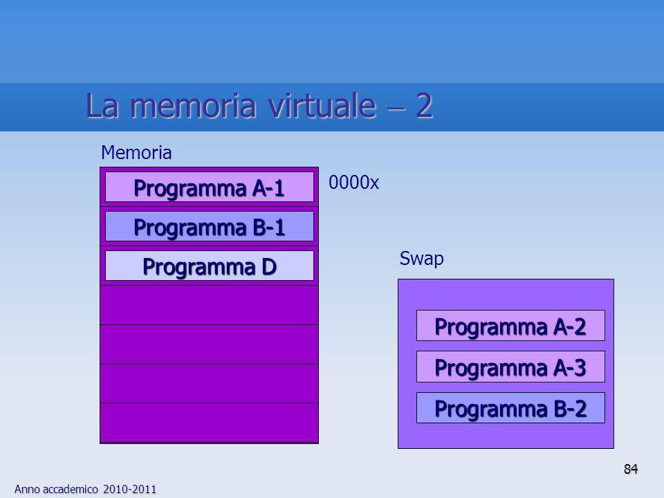 Anno accademico 2010-2011 84 Programma D Memoria 0000x Programma A-1 Programma B-1 Programma A-2 Programma A-3 Programma B-2 Swap La memoria virtuale