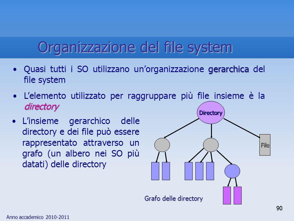 Anno accademico 2010-2011 90 L'insieme gerarchico delle directory e dei file può essere rappresentato attraverso un grafo (un albero nei SO più datati