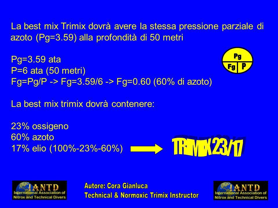 La best mix Trimix dovrà avere la stessa pressione parziale di azoto (Pg=3.59) alla profondità di 50 metri Pg=3.59 ata P=6 ata (50 metri) Fg=Pg/P -> Fg=3.59/6 -> Fg=0.60 (60% di azoto) La best mix trimix dovrà contenere: 23% ossigeno 60% azoto 17% elio (100%-23%-60%)