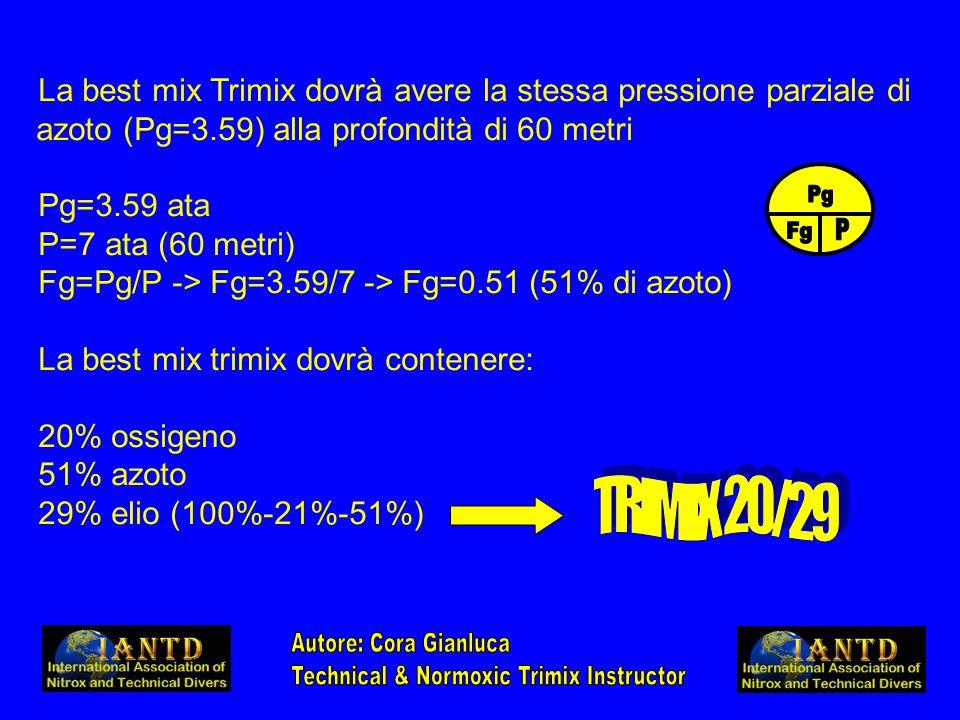 La best mix Trimix dovrà avere la stessa pressione parziale di azoto (Pg=3.59) alla profondità di 60 metri Pg=3.59 ata P=7 ata (60 metri) Fg=Pg/P -> Fg=3.59/7 -> Fg=0.51 (51% di azoto) La best mix trimix dovrà contenere: 20% ossigeno 51% azoto 29% elio (100%-21%-51%)