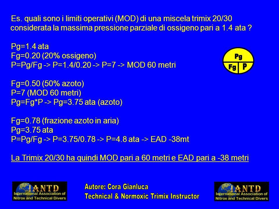 Es. quali sono i limiti operativi (MOD) di una miscela trimix 20/30 considerata la massima pressione parziale di ossigeno pari a 1.4 ata ? Pg=1.4 ata