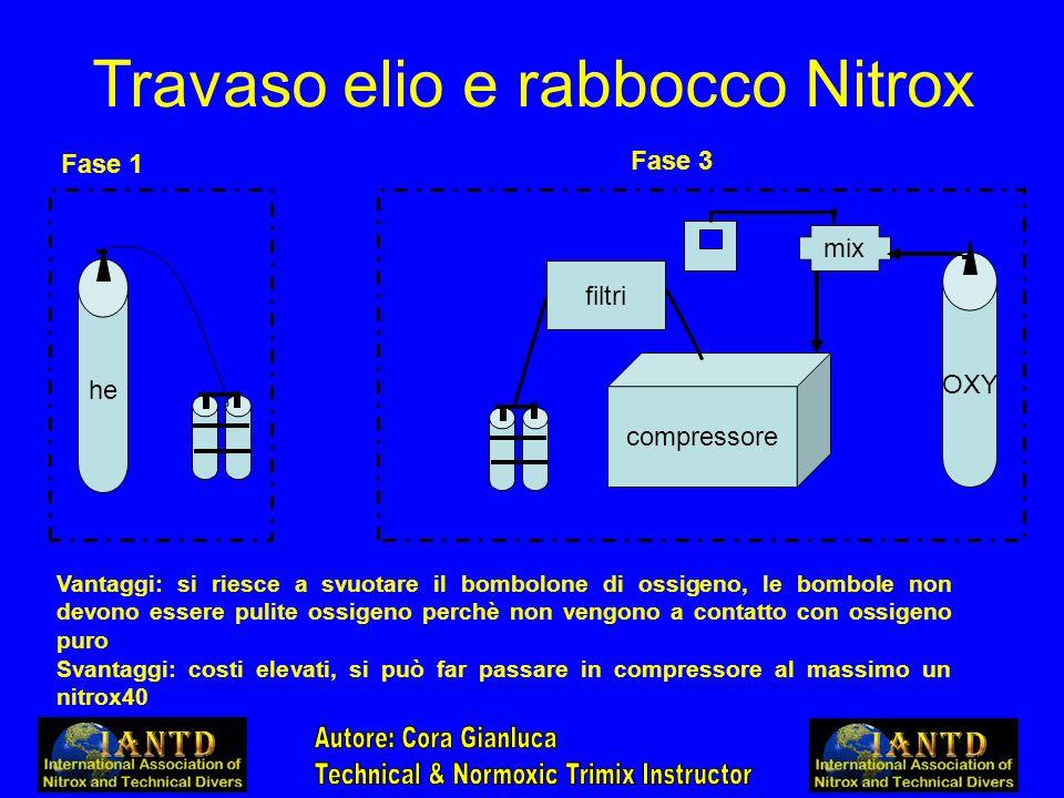 Travaso elio e rabbocco Nitrox compressore he Fase 1 Fase 3 Vantaggi: si riesce a svuotare il bombolone di ossigeno, le bombole non devono essere pulite ossigeno perchè non vengono a contatto con ossigeno puro Svantaggi: costi elevati, si può far passare in compressore al massimo un nitrox40 OXY filtri mix