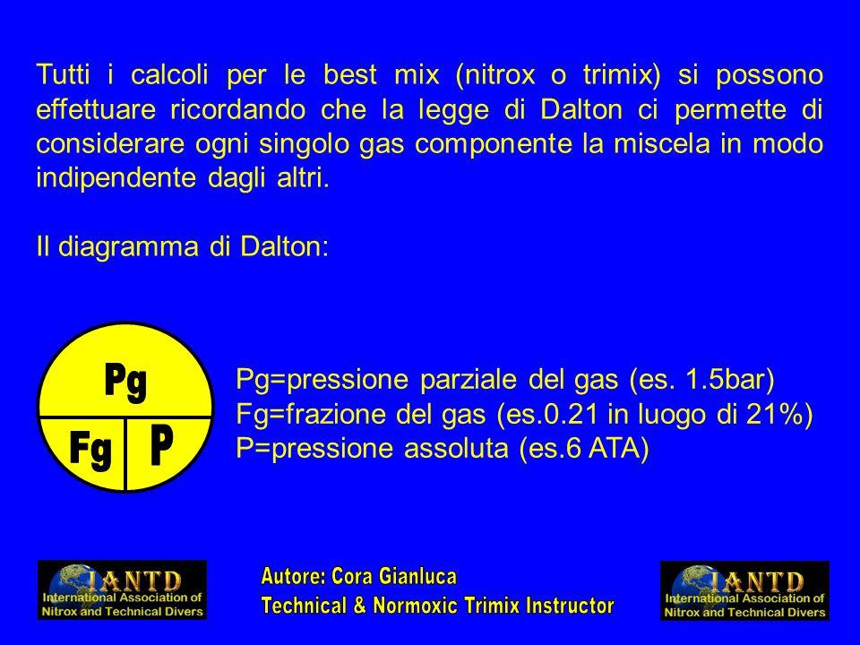 Tutti i calcoli per le best mix (nitrox o trimix) si possono effettuare ricordando che la legge di Dalton ci permette di considerare ogni singolo gas componente la miscela in modo indipendente dagli altri.