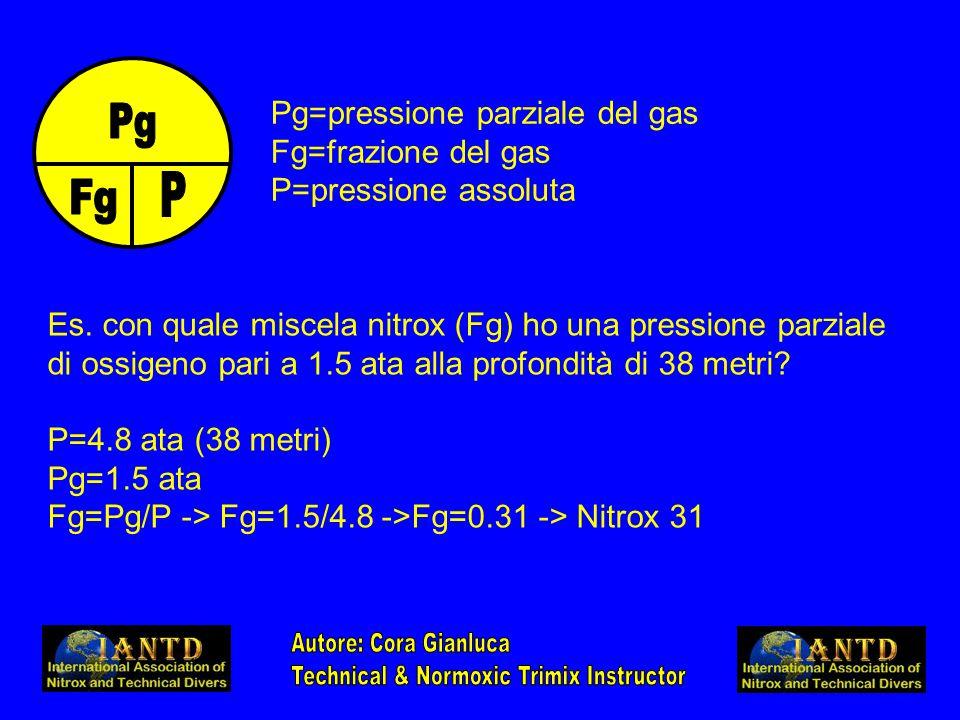 Pg=pressione parziale del gas Fg=frazione del gas P=pressione assoluta Es.