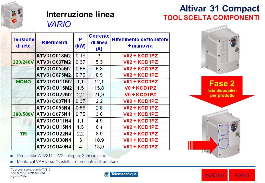 Tool scelta componenti ATV31C Attività VVD - Stefano PANI agosto 2004 Interruzione linea GV2 Fase 2 lista dispositivi per prodotto Per i calibri ATV31C…M2 collegare 2 fasi in serie Per il montaggio del GV2 occorre eliminare il castelletto e fissarlo direttamente sul radiatore Altivar 31 Compact TOOL SCELTA COMPONENTI AVANTIINDIETRO
