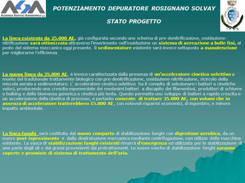 POTENZIAMENTO DEPURATORE ROSIGNANO SOLVAY STATO PROGETTO-SCHEMA A BLOCCHI- STRUTT.