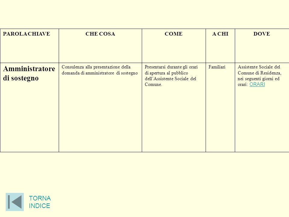Assistente Sociale del Comune di Residenza, nei seguenti giorni ed orari: ORARI ORARI FamiliariPresentarsi durante gli orari di apertura al pubblico d
