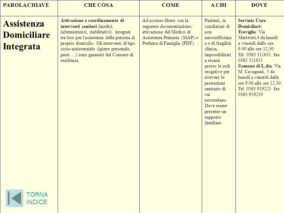 Servizio Cure Domiciliari: Treviglio: Via Matteotti,4 da lunedì a venerdì dalle ore 9.00 alle ore 12,30 Tel. 0363 311631 fax 0363 311633 Romano di L.d