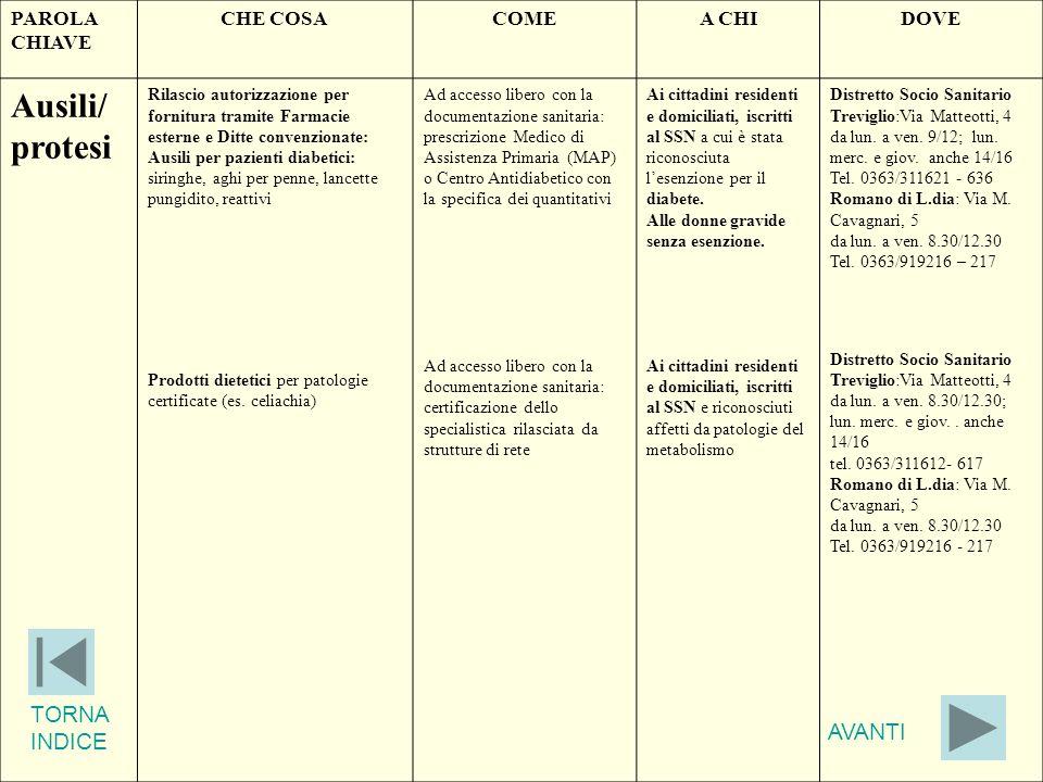 PAROLA CHIAVE CHE COSACOMEA CHIDOVE Ausili/ protesi Rilascio autorizzazione per fornitura tramite Farmacie esterne e Ditte convenzionate: Ausili per p