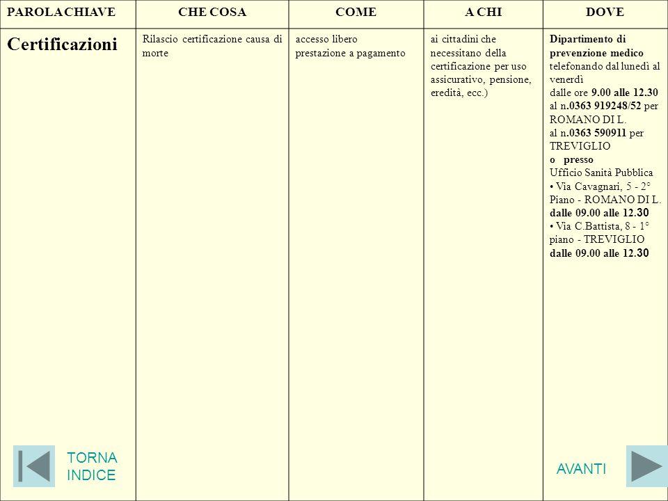 PAROLA CHIAVECHE COSACOMEA CHIDOVE Certificazioni Rilascio certificazione causa di morte accesso libero prestazione a pagamento ai cittadini che neces