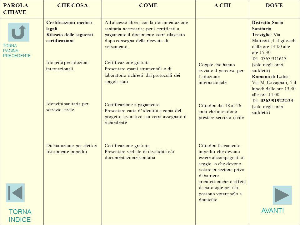 PAROLA CHIAVE CHE COSACOMEA CHIDOVE Certificazioni medico- legali Rilascio delle seguenti certificazioni: Idoneità per adozioni internazionali Idoneit