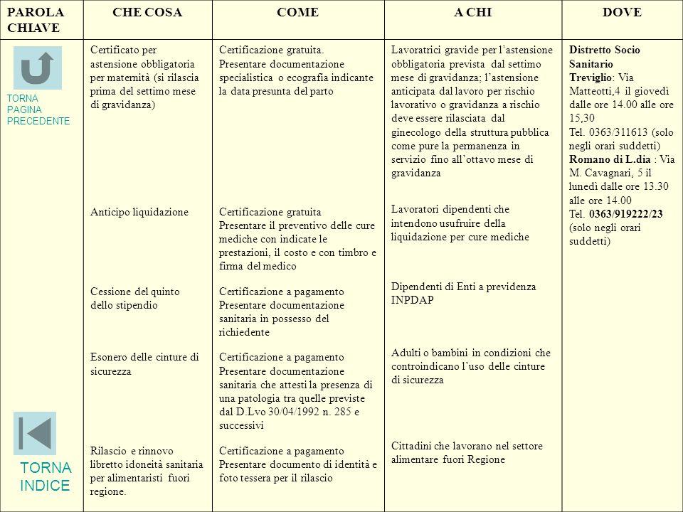 PAROLA CHIAVE CHE COSACOMEA CHIDOVE Certificato per astensione obbligatoria per maternità (si rilascia prima del settimo mese di gravidanza) Anticipo