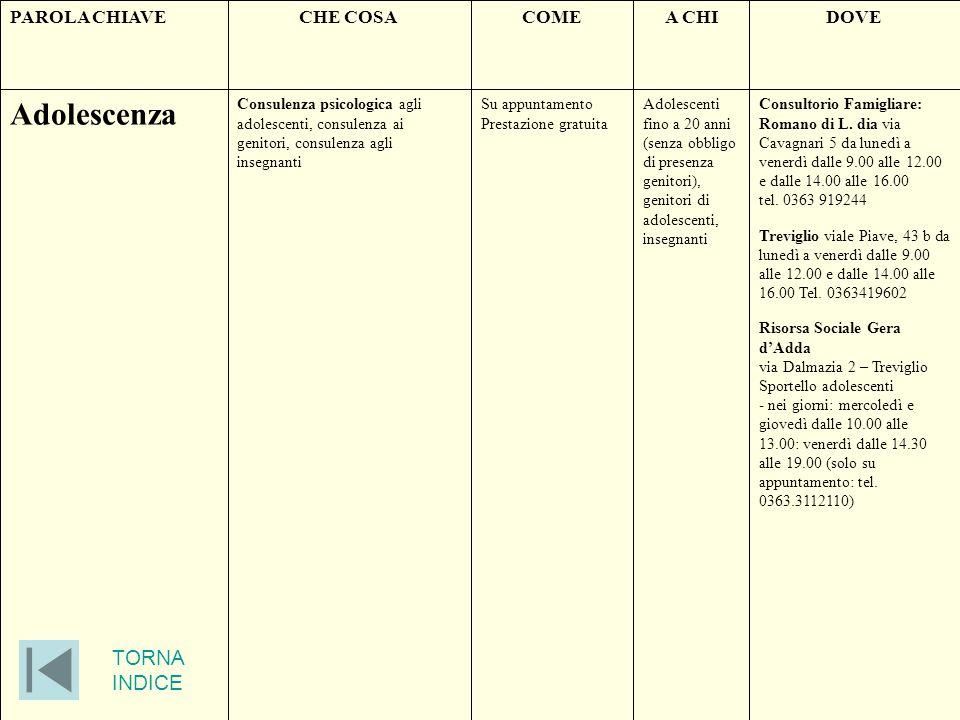 TORNA INDICE TORNA PAGINA PRECEDENTE Link orari