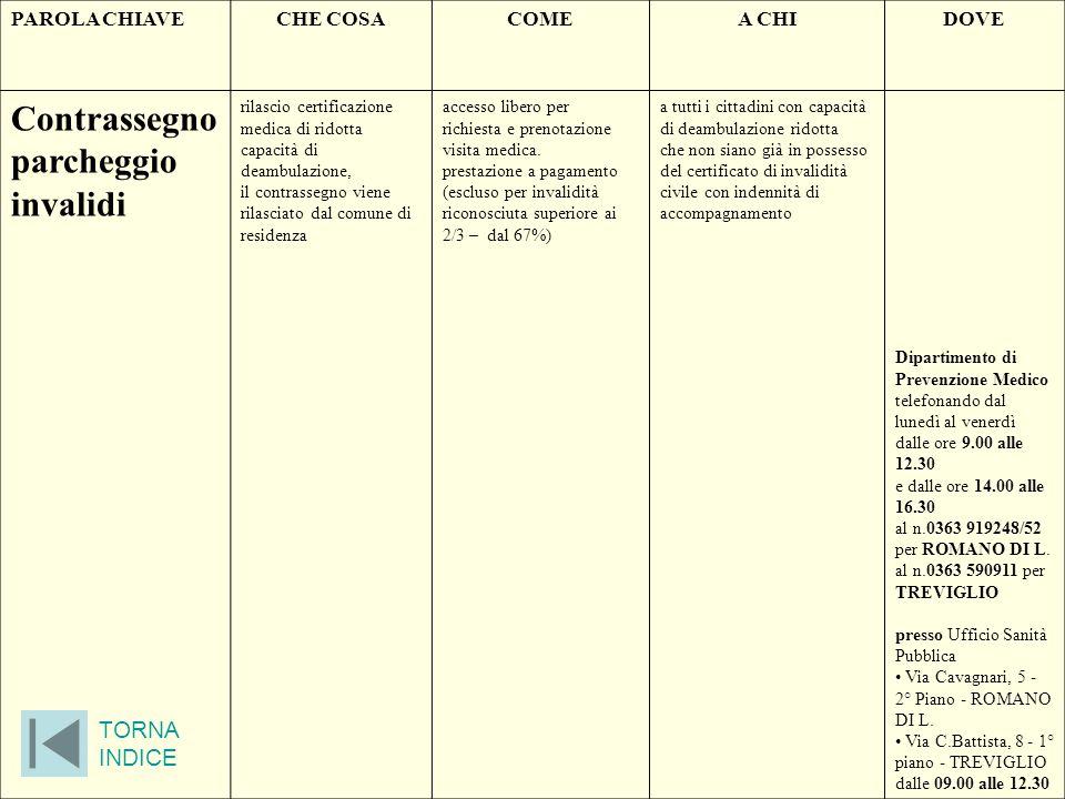 PAROLA CHIAVECHE COSACOMEA CHIDOVE Contrassegno parcheggio invalidi rilascio certificazione medica di ridotta capacità di deambulazione, il contrasseg