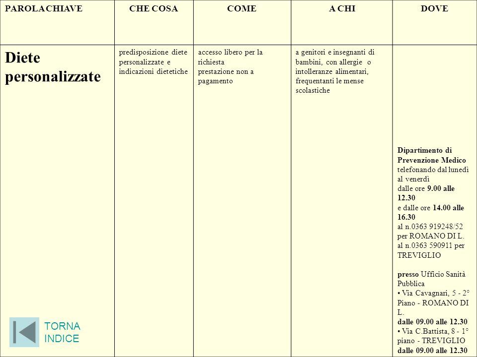 PAROLA CHIAVECHE COSACOMEA CHIDOVE Diete personalizzate predisposizione diete personalizzate e indicazioni dietetiche accesso libero per la richiesta