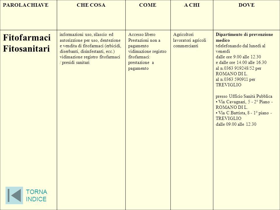 PAROLA CHIAVECHE COSACOMEA CHIDOVE Fitofarmaci Fitosanitari informazioni uso, rilascio ed autorizzione per uso, dentezione e vendita di fitofarmaci (e