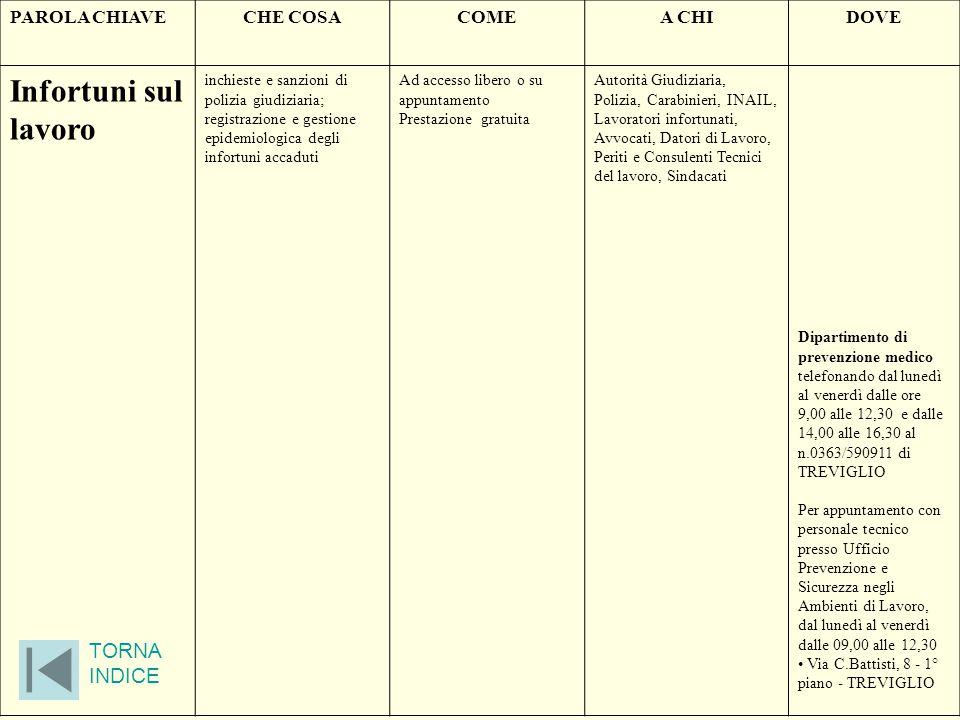PAROLA CHIAVECHE COSACOMEA CHIDOVE Infortuni sul lavoro inchieste e sanzioni di polizia giudiziaria; registrazione e gestione epidemiologica degli inf
