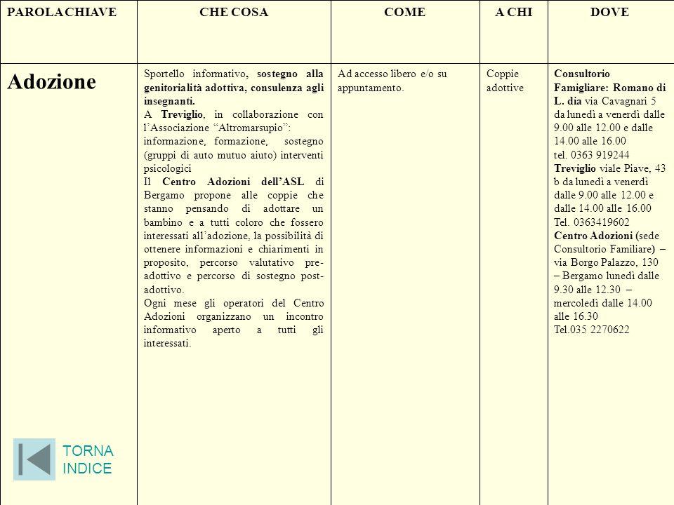 PAROLA CHIAVE CHE COSACOMEA CHIDOVE Porto d armi Certificato medico per rilascio o rinnovo all uso di armi (caccia, tiro a volo, difesa personale) accesso su appuntamento prestazione a pagamento a tutti i cittadiniDipartimento di prevenzione medico telefonando dal lunedì al venerdì dalle ore 9.00 alle 12.30 e dalle ore 14.00 alle 16.30 al n.0363 919248/52 per ROMANO DI L.